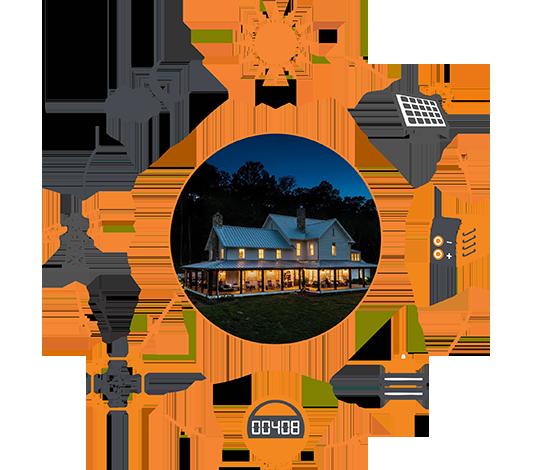 Home Solar Company